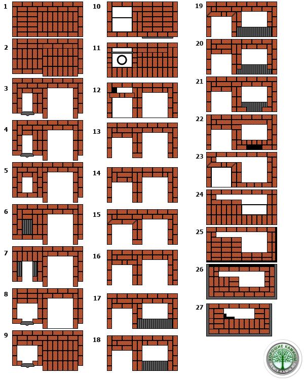 Барбекю из кирпича: как сделать простой комплекс своими руками. проекты, чертежи и порядок выполнения работ