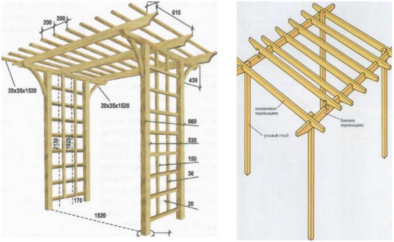 Как построить деревянную перголу своими руками