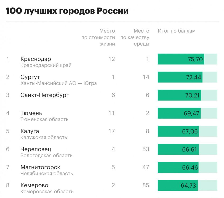 Лучшие ручные фрезеры по дереву: критерии выбора и популярные фирмы-производители