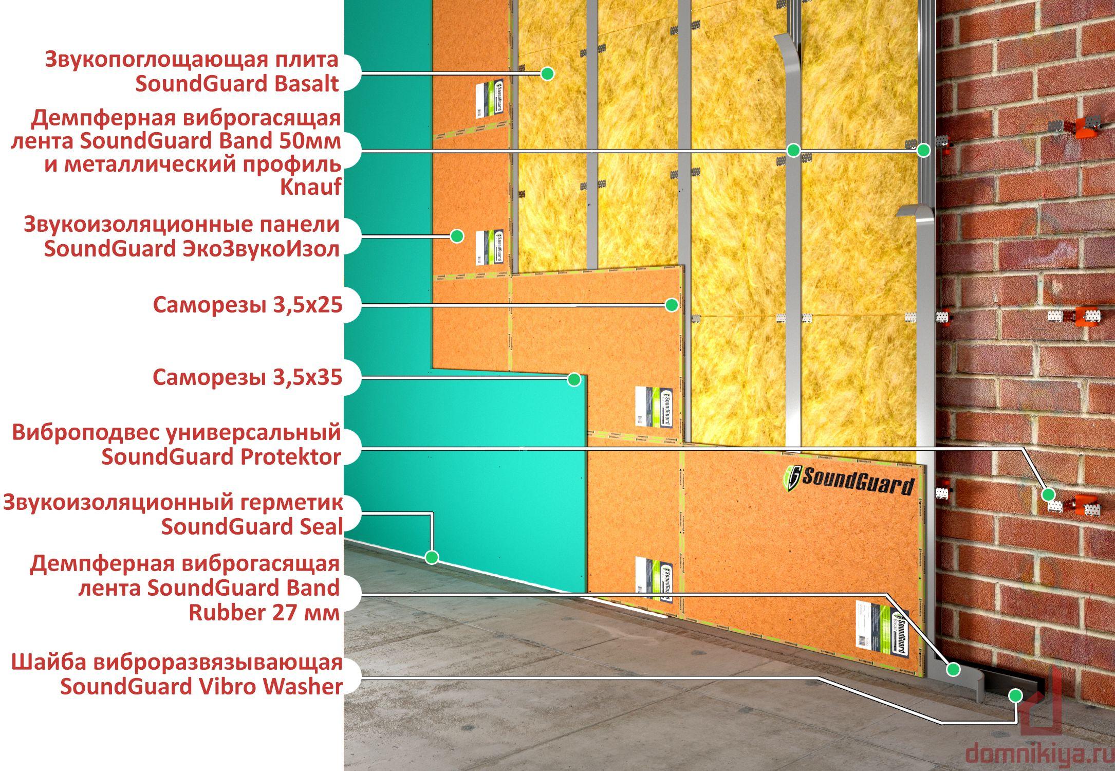 Шумоизоляция в квартире: выбор современного материала и практичных конструкций (115 фото)