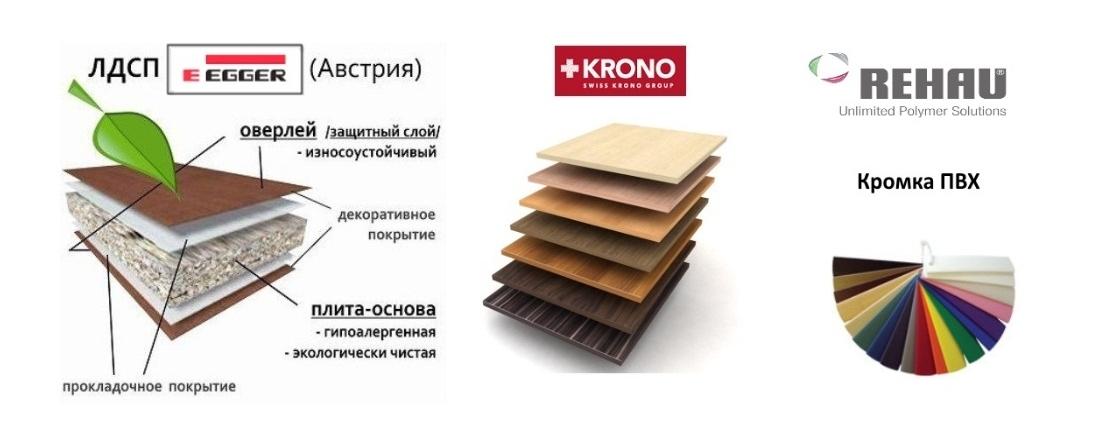 Из чего делают мебель? обзор материалов для изготовления мебели - советы по ремонту