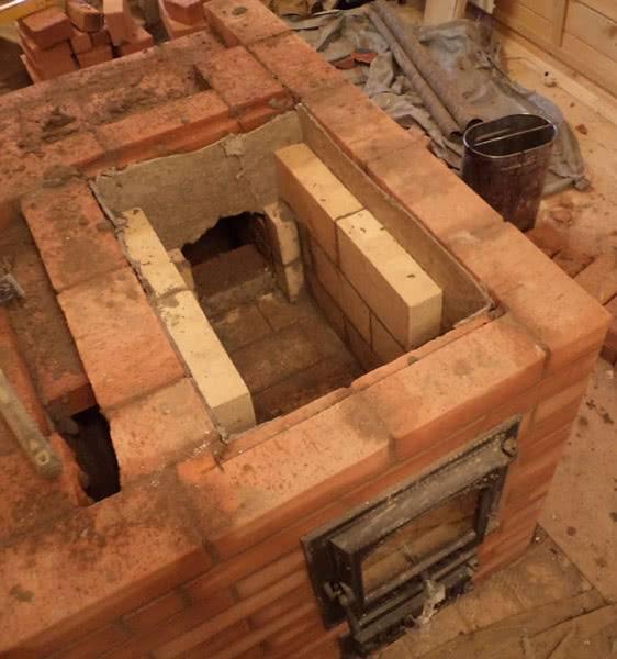 Производство и состав огнеупорного кирпича