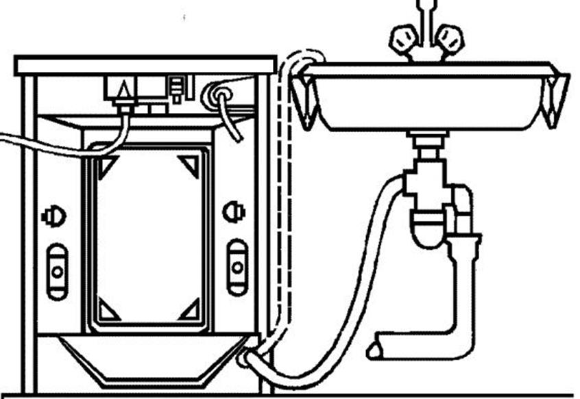 """Машинка """"автомат"""" для сельской местности без водопровода: как подключить?"""