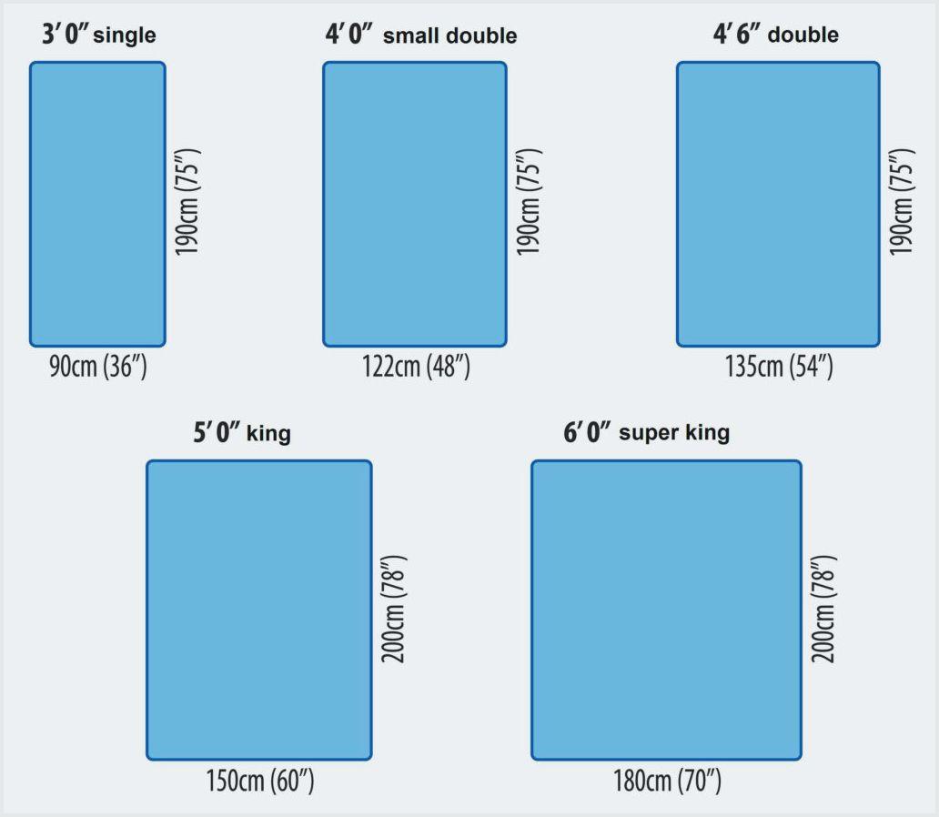 Размеры матрасов для кроватей: подробная информация