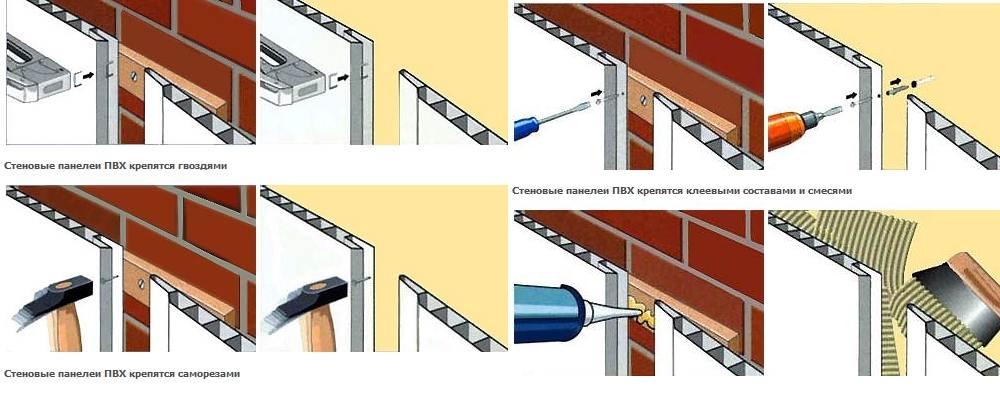 Монтаж пластиковых панелей на стену и потолок — инструкция по установке