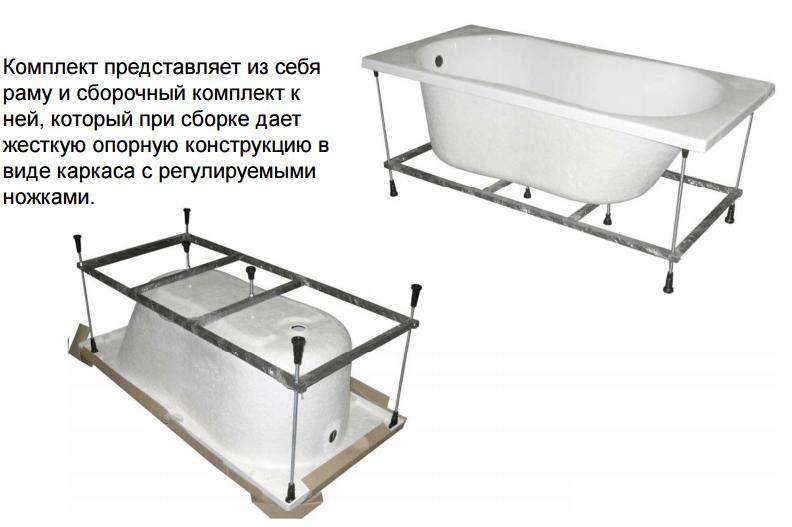 Особенности выбора и монтажа акриловых ванн, типичные ошибки при установке