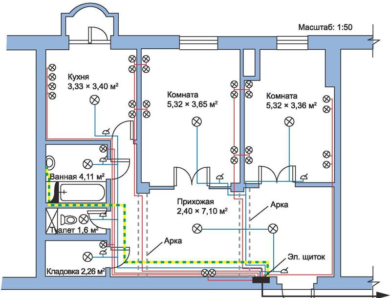 Виды и размеры кабель-каналов для электрических проводов