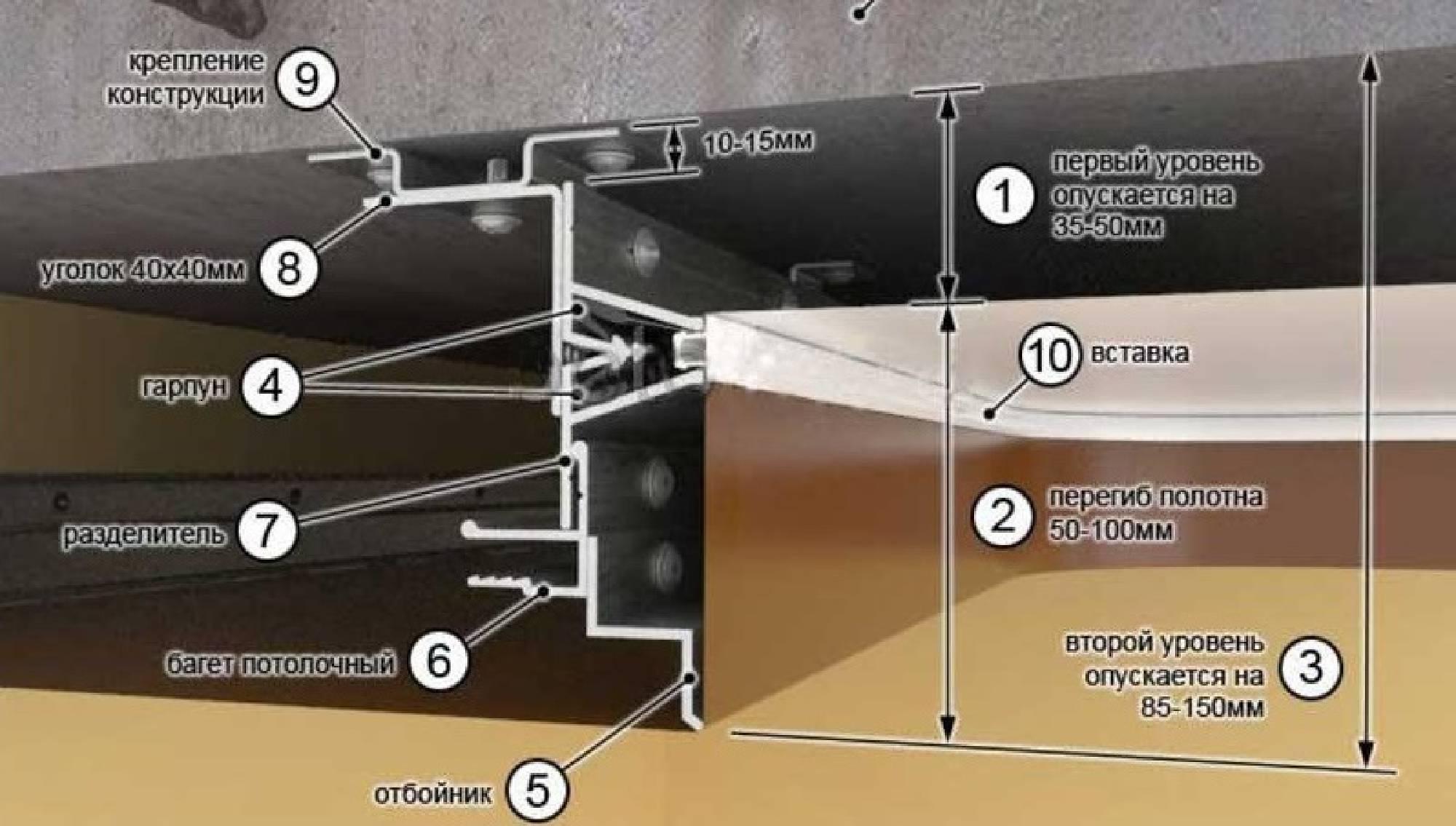 Потолок (119 фото): какие виды бывают, какие лучше сделать в квартире, красивый современный декор