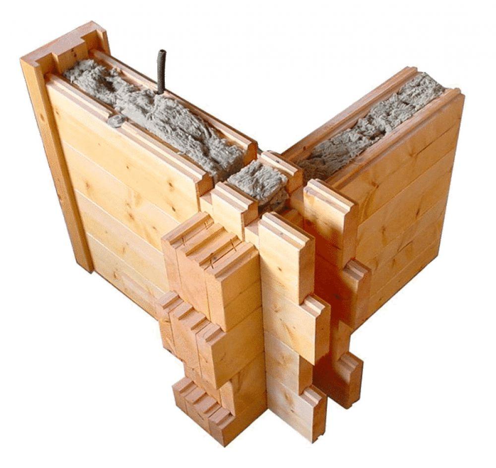 Технология двойного бруса: подробное описание + инструкция по строительству бани