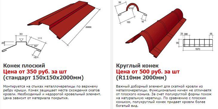 Размеры и расчет листов металлочерепицы: правила и примеры. какие бывают размеры листа металлочерепицы и доборных элементов максимальная длина кровельного листа из металлочерепицы составляет