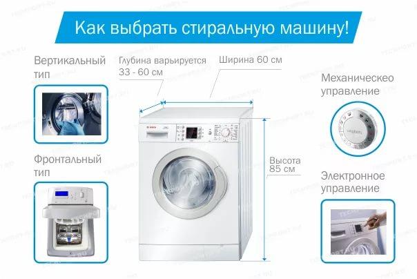 Размеры стиральных машин автомат – что нужно знать перед покупкой + видео