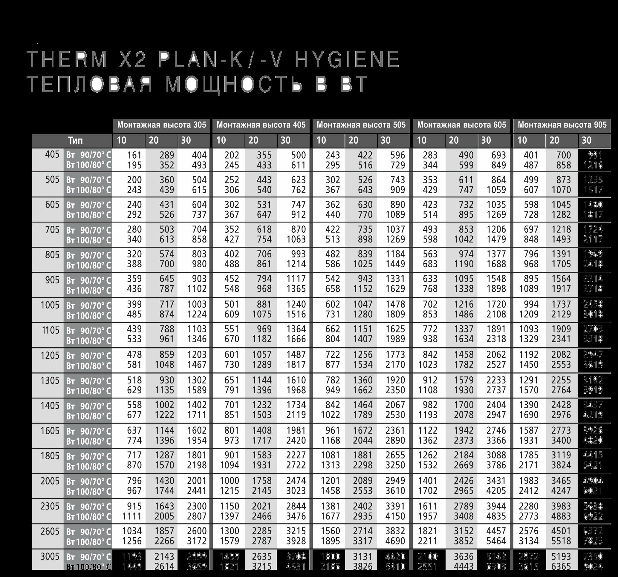 Стальные радиаторы керми — технические характеристики и конструктивные особенности