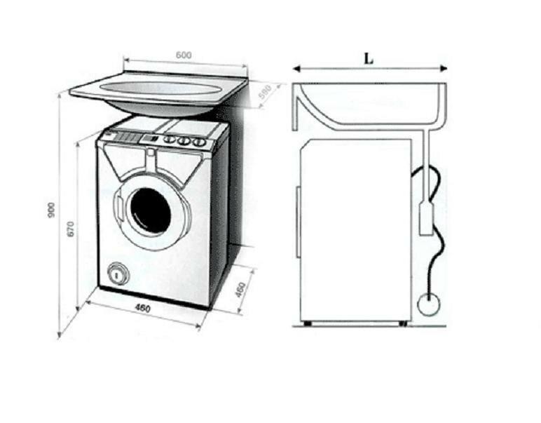 Какой автомат ставить на стиральную машину?