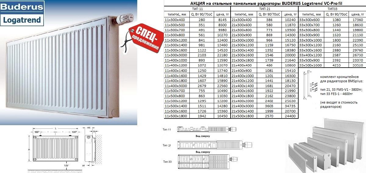 Kermi therm-x2 plan элегантный панельный радиатор в актуальном гладком исполнении