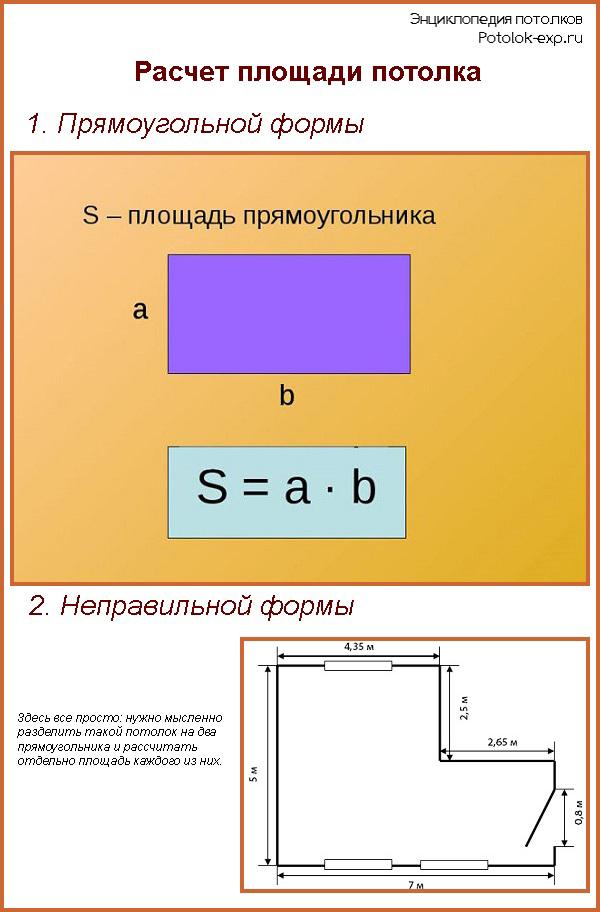 Площадь шкафа в квадратных метрах. для измерения площади потребуется. как посчитать площадь комнаты: порядок действий.