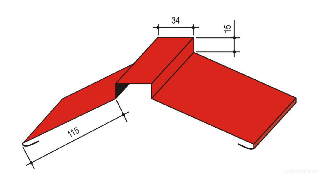 Размер листа ондулина - технические характеристики