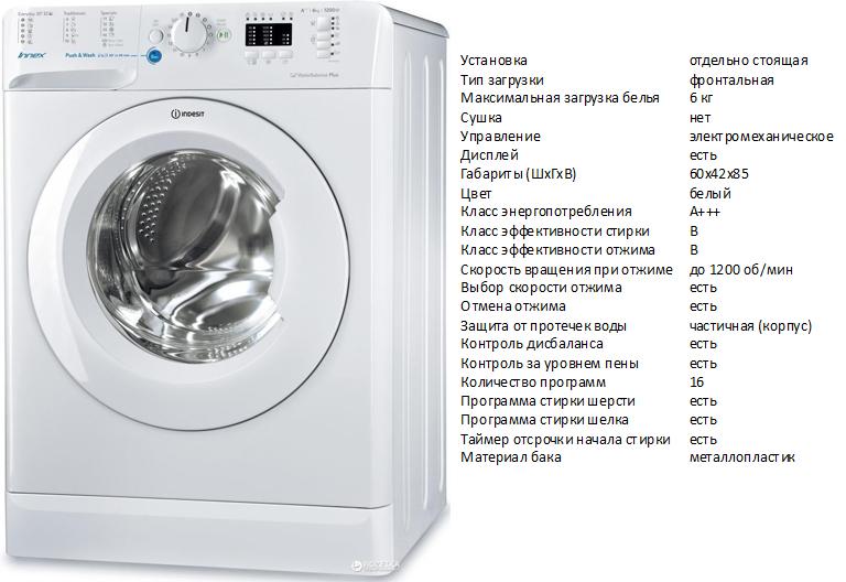 8 главных ошибок при выборе стиральной машины