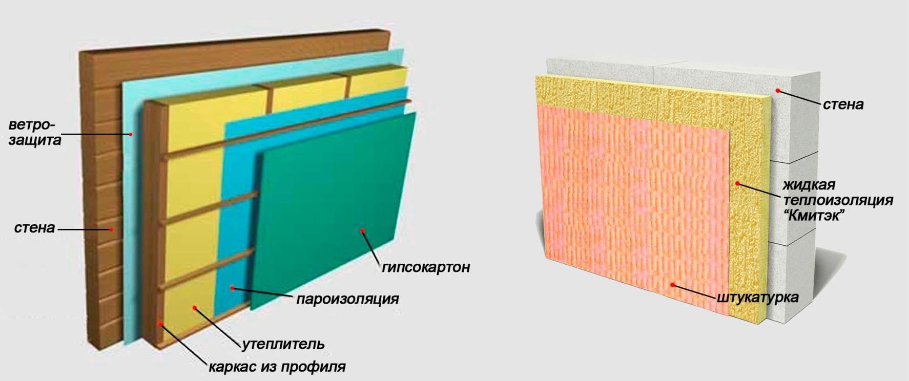 Характеристики и свойства минеральной ваты