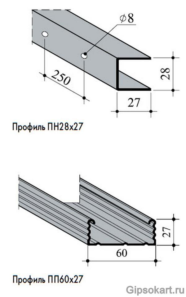 Виды крепежей для гипсокартона - особенности выбора и правила применения