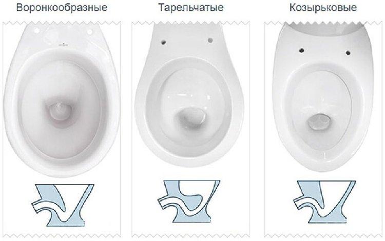 Как правильно выбрать унитаз, для дома, который смывает без брызг