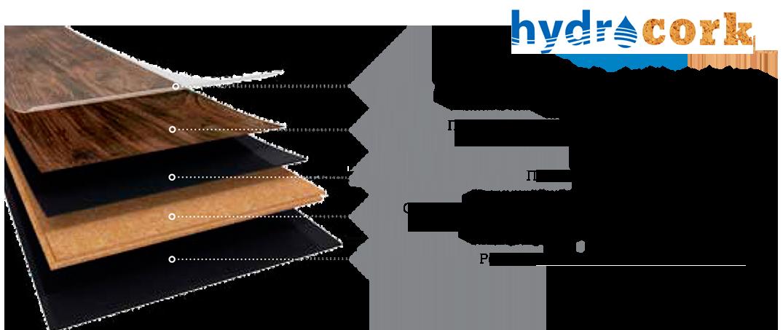 Достоинства и недостатки винилового ламината + отзывы и советы профессионалов и покупателей