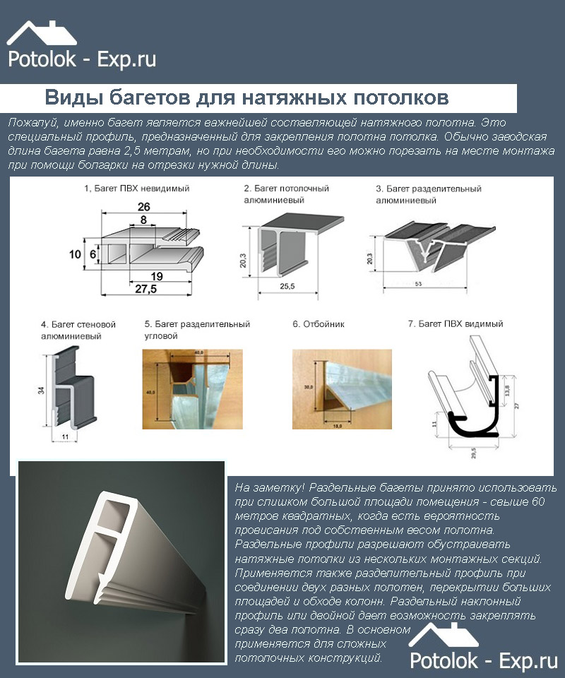 Подвесные потолки: виды, материалы, формы, дизайн, цвет, освещение, фото в интерьере