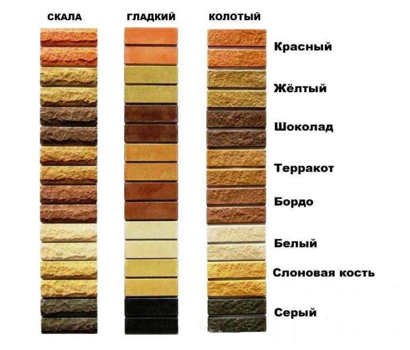 Облицовочный кирпич - виды и размеры лицевого кирпича - фото
