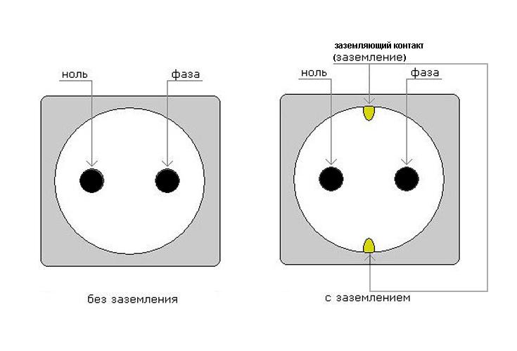 Как выбрать хорошую розетку и выключатель — 5 отличий.