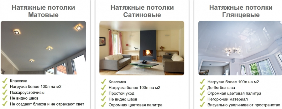 Одноуровневые натяжные потолки (46 фото): одноуровневая конструкция и дизайн потолочных покрытий, простые белые изделия