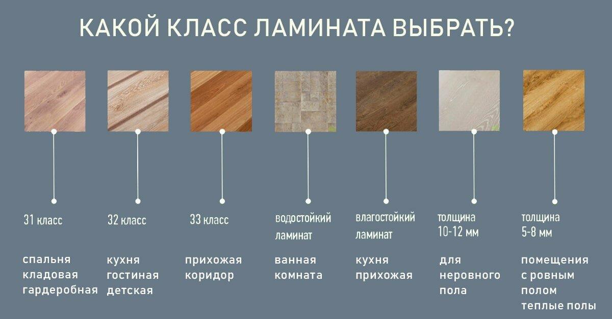 Класс ламината: какой лучше: 43 или 35 и в чем разница, как выбрать с высокой классификацией износостойкости для квартиры
