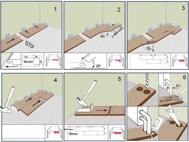 Как стелить ламинат на деревянный пол: пошаговая инструкция