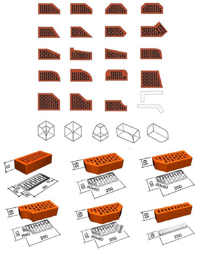 Размер кирпича., калькулятор онлайн, конвертер