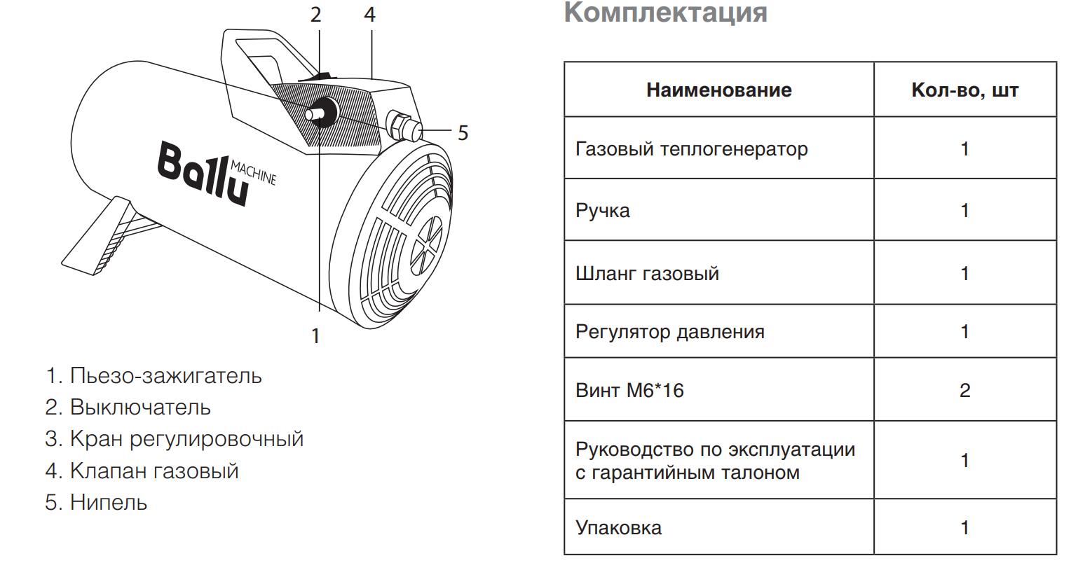 Как выбрать электрическую тепловую пушку для обогрева помещений