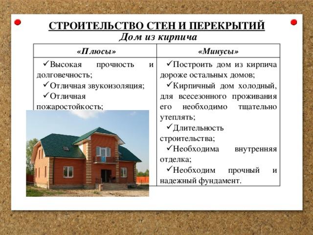 Из чего лучше построить дом для постоянного проживания (пмж)? сравнение материалов