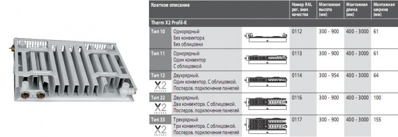 Радиаторы отопления purmo: виды, стоимость и способы подключения