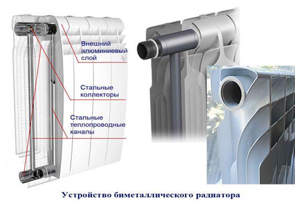 Какой радиатор отопления лучше: алюминиевый или биметаллический?
