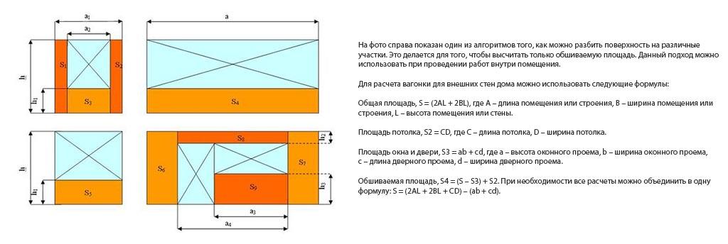 Как правильно рассчитать площадь комнаты