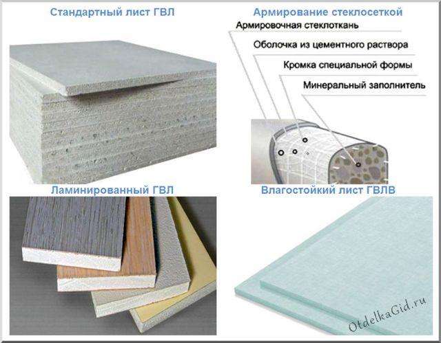 Обшивка стен при помощи влагостойкого гипсокартона