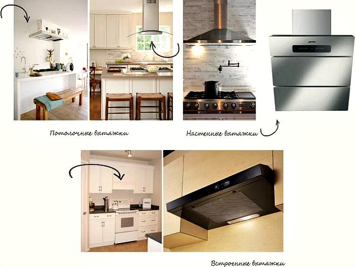 Как выбрать надежную кухонную вытяжку: советы профи